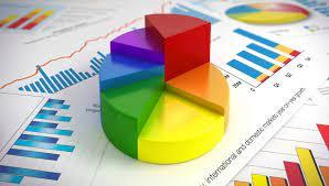 Investment analysis & Portfolio  Management course